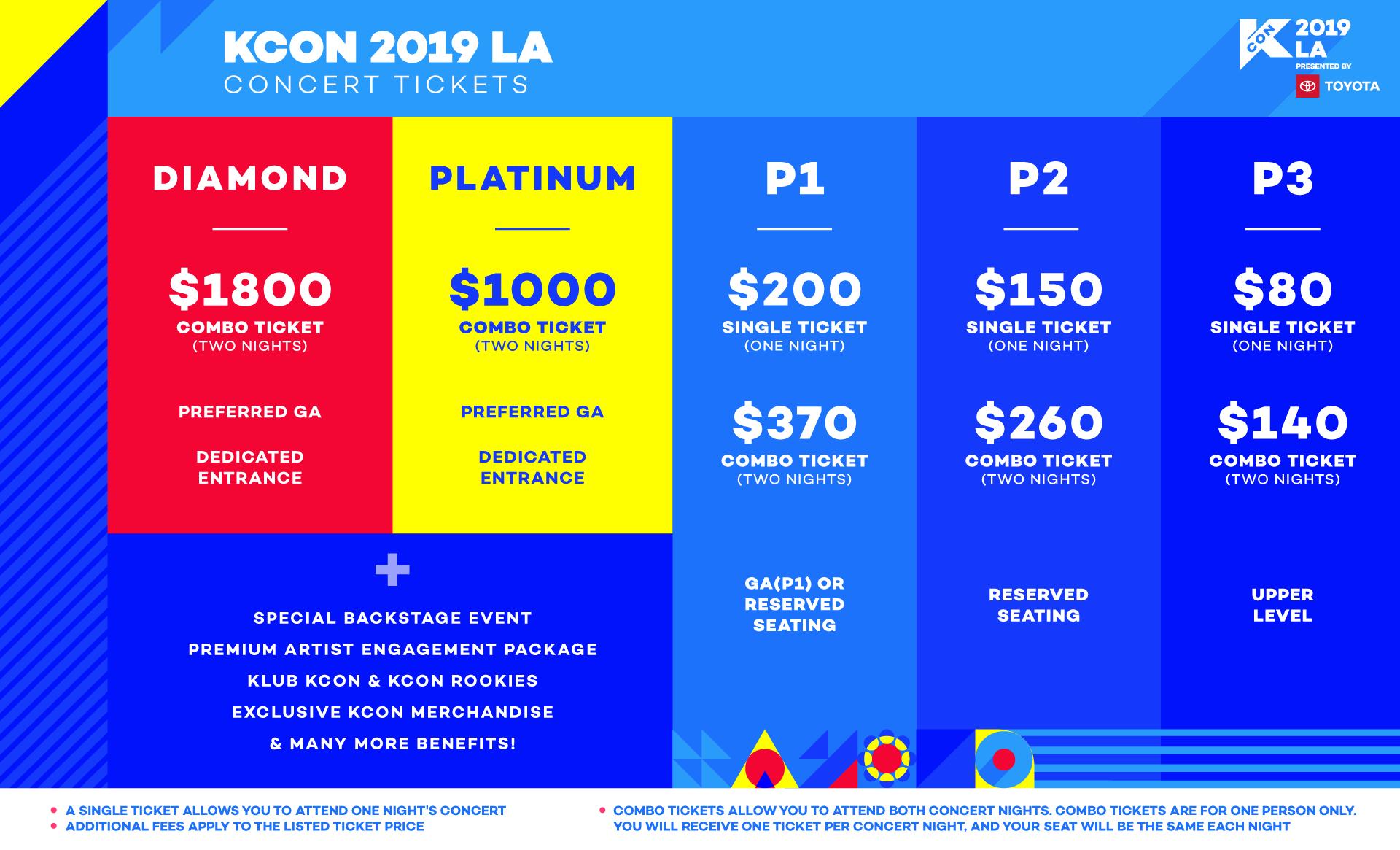 KCON LA - Concert Tickets - KCON USA OFFICIAL SITE